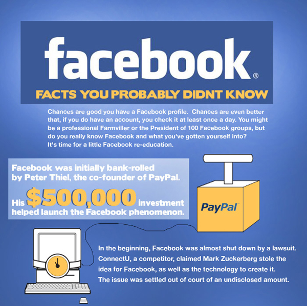 facebookfacts1