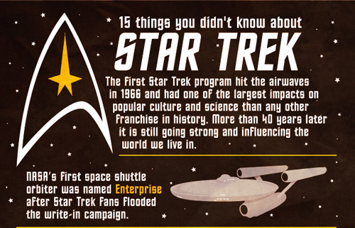 Star Trek facts startrek_small
