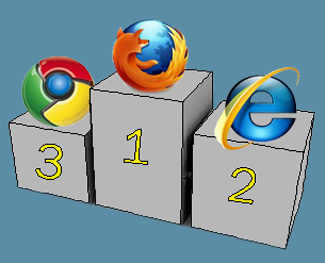 browser ranking