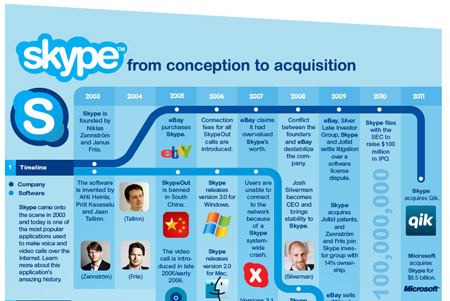 skype-infographic_small