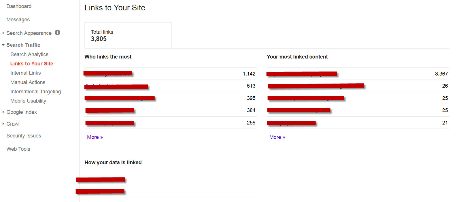 What Are Links To Your Site? | What Is Search Console?