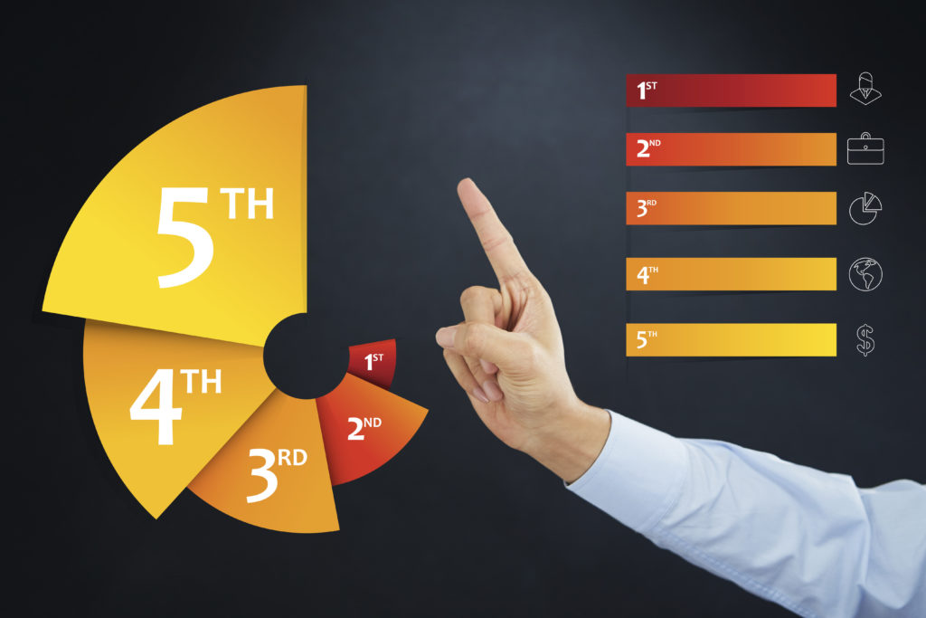 What Gives Your Website Rankings