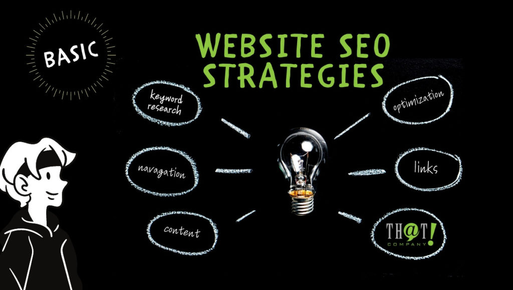 Basic website SEO strategies