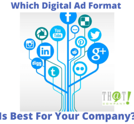 Which Digital Ad Format