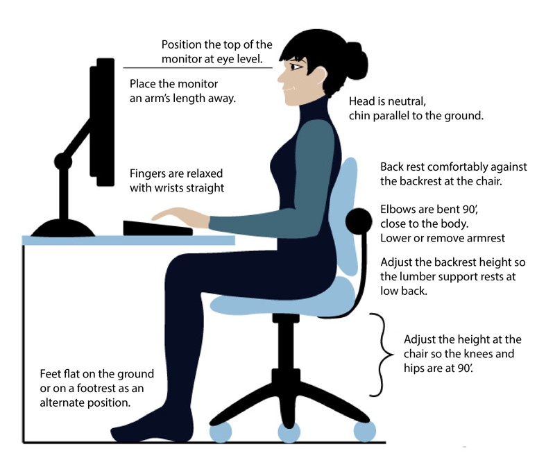 Computer Position Graphic - Proper Sitting For Your Remote Workspace