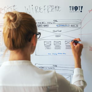 Design Process | A Woman In Front Of A Whiteboard Creating A Website Design