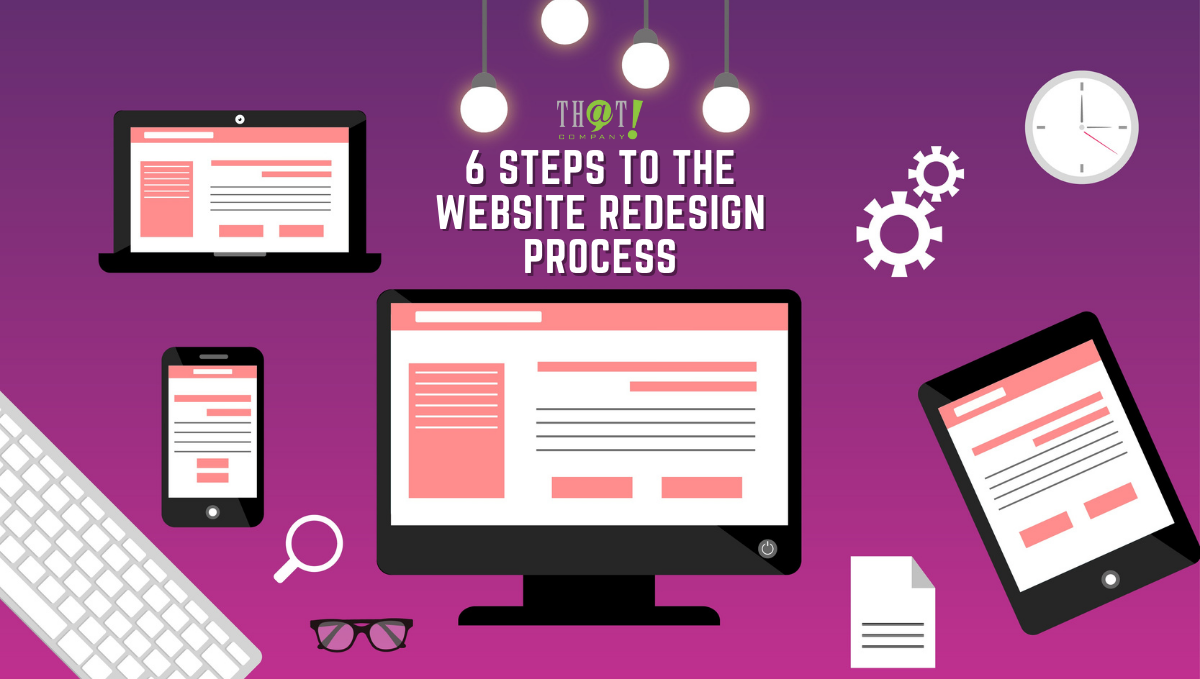 Website Redesign Process   Icons Of Laptop, Mobile Phone, Tablet and Desktop With Keyboard Eyeglasses Etc.